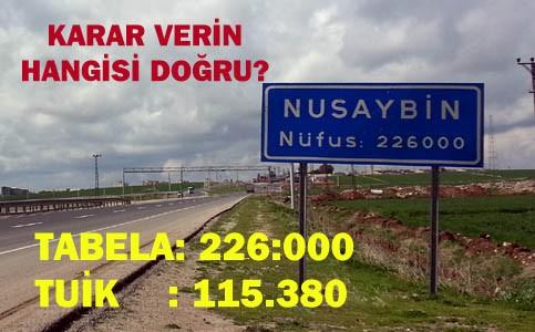 Nusaybin'in gerçek nüfusu kaç?